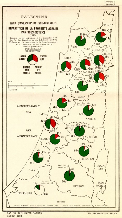 land-ownership-1945